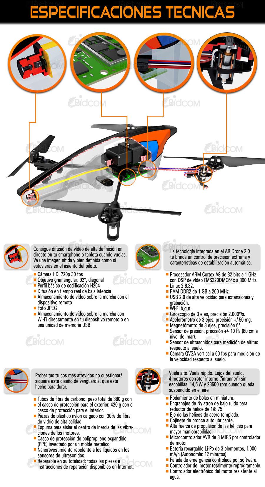 Detalles Cuadricóptero Parrot